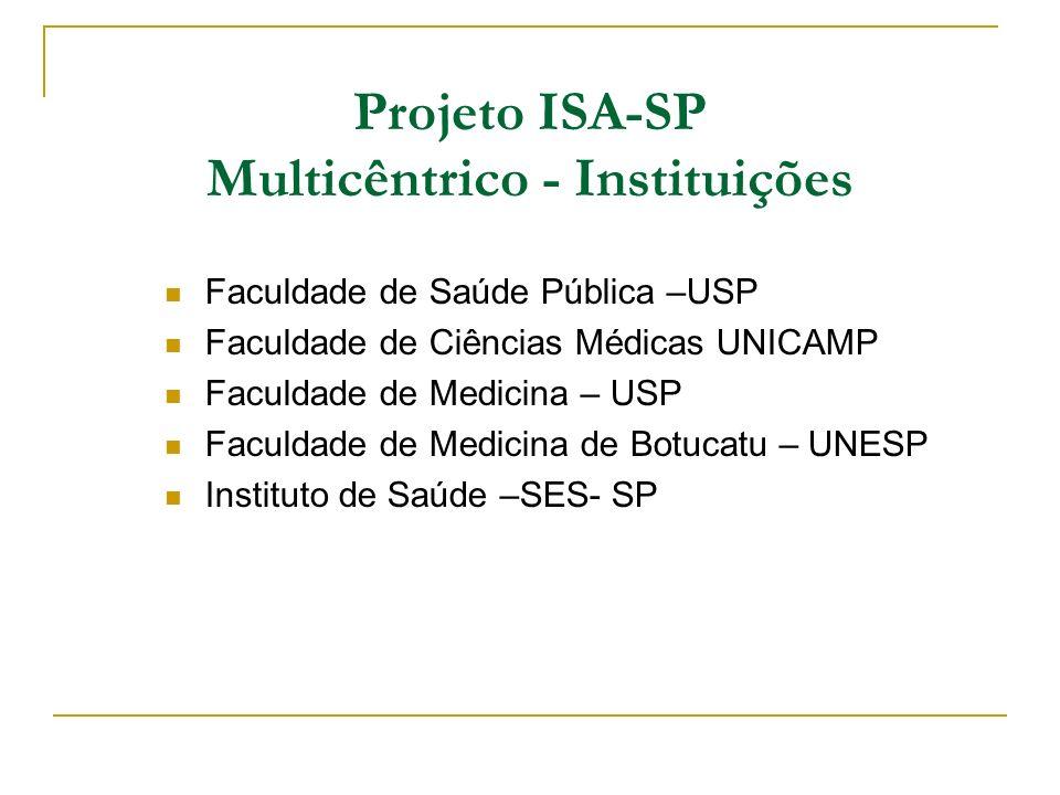 Projeto ISA-SP Multicêntrico - Instituições Faculdade de Saúde Pública –USP Faculdade de Ciências Médicas UNICAMP Faculdade de Medicina – USP Faculdad