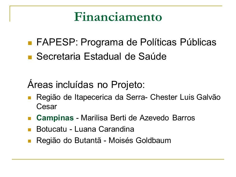 Financiamento FAPESP: Programa de Políticas Públicas Secretaria Estadual de Saúde Áreas incluídas no Projeto: Região de Itapecerica da Serra- Chester
