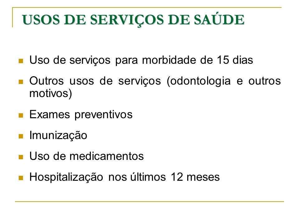 USOS DE SERVIÇOS DE SAÚDE USOS DE SERVIÇOS DE SAÚDE Uso de serviços para morbidade de 15 dias Outros usos de serviços (odontologia e outros motivos) E