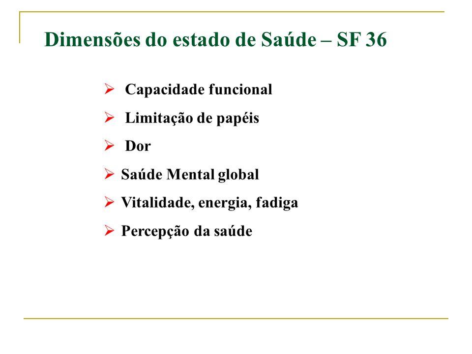 Dimensões do estado de Saúde – SF 36 Capacidade funcional Limitação de papéis Dor Saúde Mental global Vitalidade, energia, fadiga Percepção da saúde