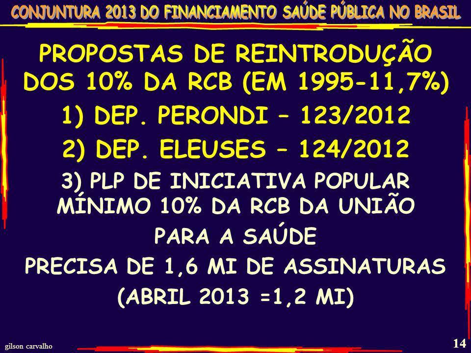 gilson carvalho 13 PROJETO DE LEI DE INICIATIVA POPULAR PARA MAIS RECURSOS FEDERAIS PARA A SAÚDE