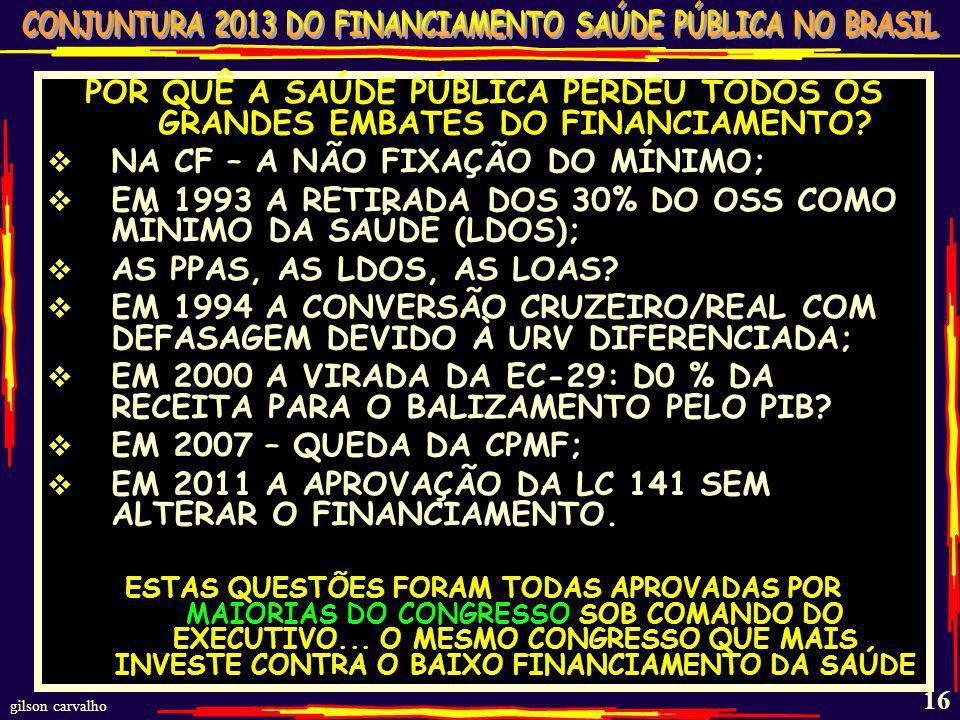 gilson carvalho 15 ESTIMATIVA DE ACRÉSCIMO DE RECURSOS DA SAÚDE SE APROVADA PROPOSTA DE 10% DA RECEITA CORRENTE BRUTA DA UNIÃO 2012 – R$ BI HIPÓTESES