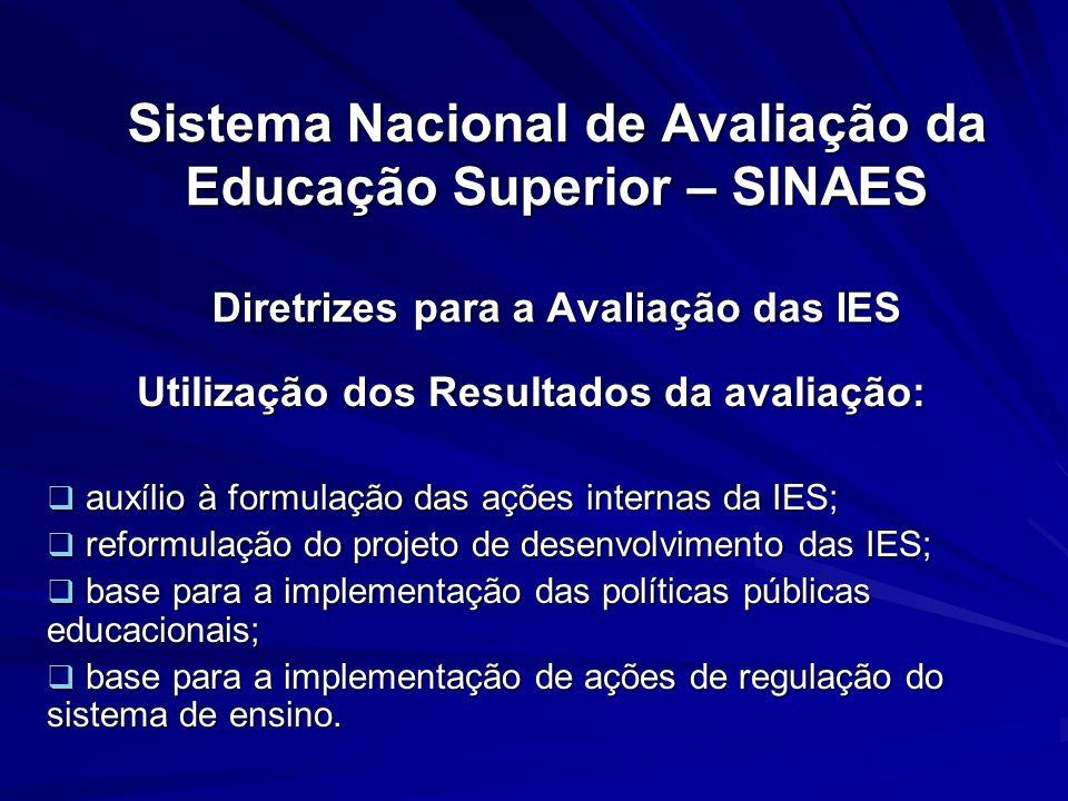 Sistema Nacional de Avaliação da Educação Superior – SINAES Diretrizes para a Avaliação das IES Utilização dos Resultados da avaliação: auxílio à form