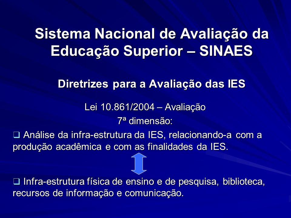 Sistema Nacional de Avaliação da Educação Superior – SINAES Diretrizes para a Avaliação das IES Lei 10.861/2004 – Avaliação 7ª dimensão: Análise da in
