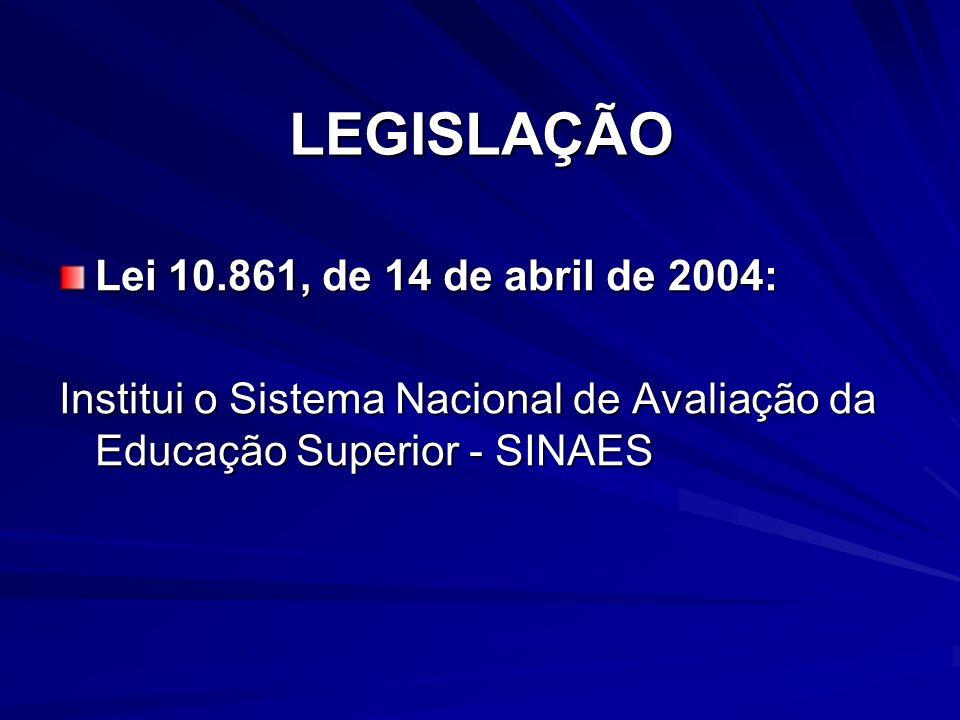 Lei 10.861, de 14 de abril de 2004: Institui o Sistema Nacional de Avaliação da Educação Superior - SINAES LEGISLAÇÃO