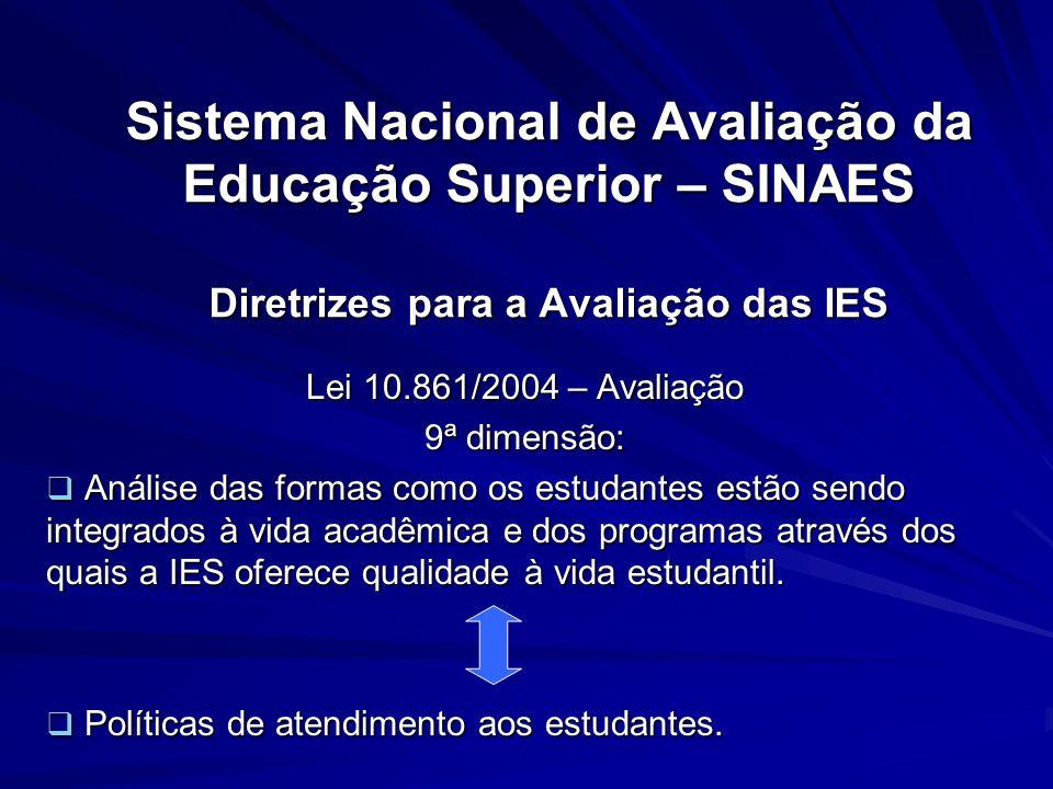 Sistema Nacional de Avaliação da Educação Superior – SINAES Diretrizes para a Avaliação das IES Lei 10.861/2004 – Avaliação 9ª dimensão: Análise das f