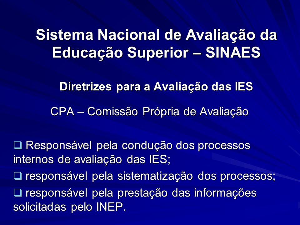 Sistema Nacional de Avaliação da Educação Superior – SINAES Diretrizes para a Avaliação das IES CPA – Comissão Própria de Avaliação Responsável pela c