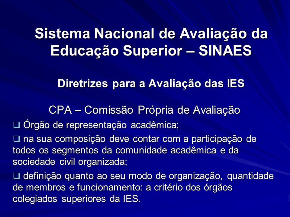Sistema Nacional de Avaliação da Educação Superior – SINAES Diretrizes para a Avaliação das IES CPA – Comissão Própria de Avaliação Órgão de represent