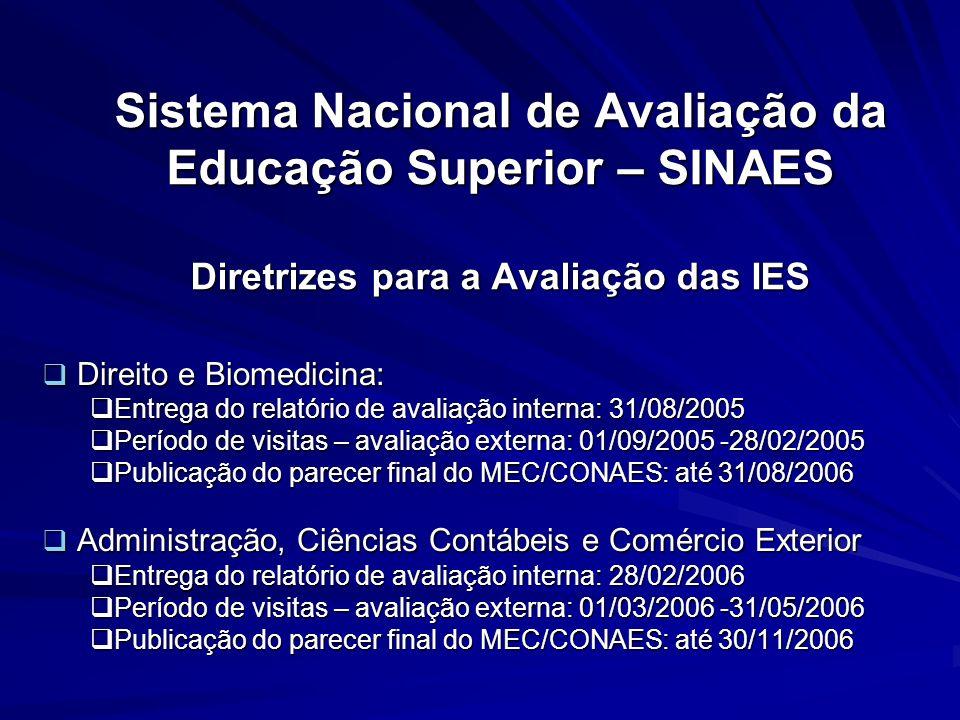 Sistema Nacional de Avaliação da Educação Superior – SINAES Diretrizes para a Avaliação das IES Direito e Biomedicina: Direito e Biomedicina: Entrega