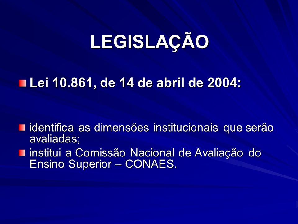 Lei 10.861, de 14 de abril de 2004: identifica as dimensões institucionais que serão avaliadas; institui a Comissão Nacional de Avaliação do Ensino Su