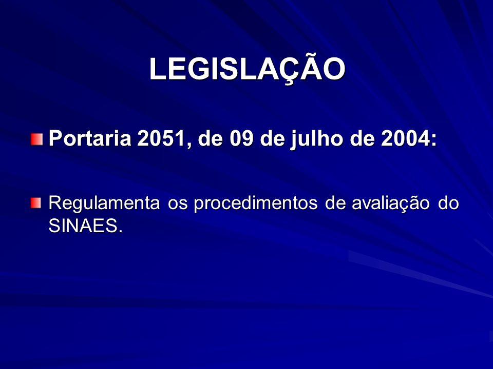 Portaria 2051, de 09 de julho de 2004: Regulamenta os procedimentos de avaliação do SINAES. LEGISLAÇÃO