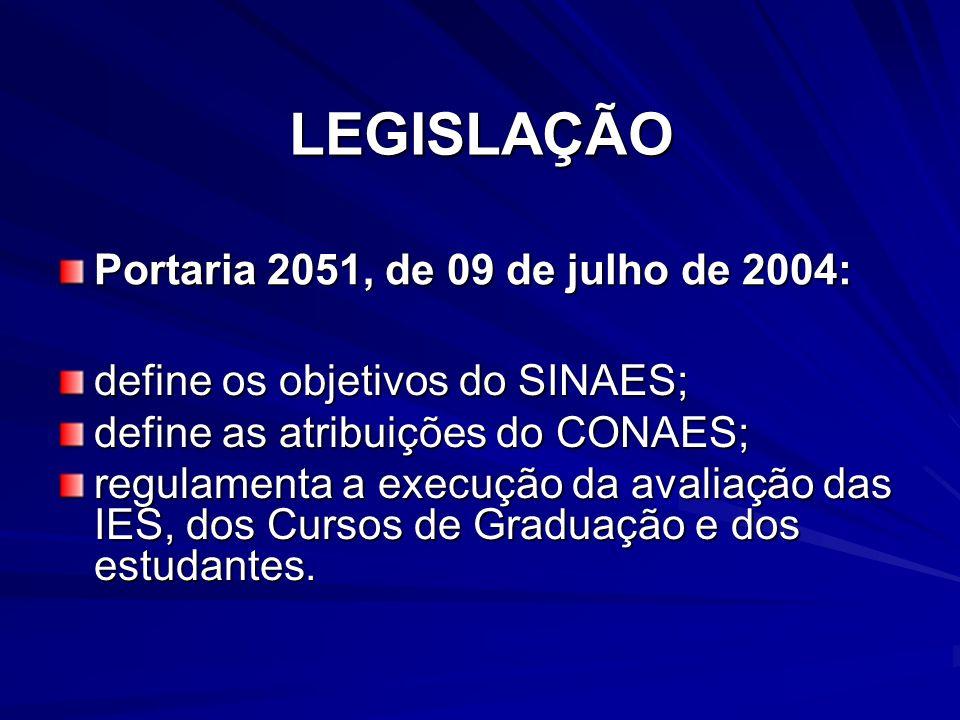 Portaria 2051, de 09 de julho de 2004: define os objetivos do SINAES; define as atribuições do CONAES; regulamenta a execução da avaliação das IES, do