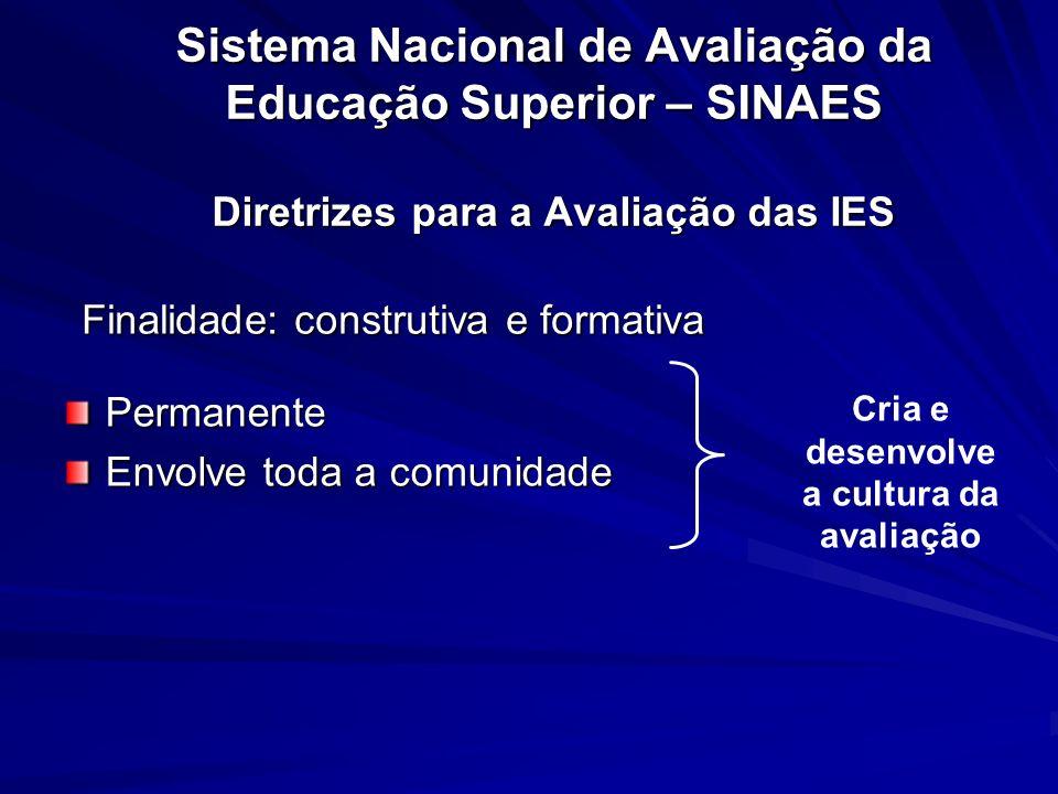 Sistema Nacional de Avaliação da Educação Superior – SINAES Diretrizes para a Avaliação das IES Finalidade: construtiva e formativa Permanente Envolve