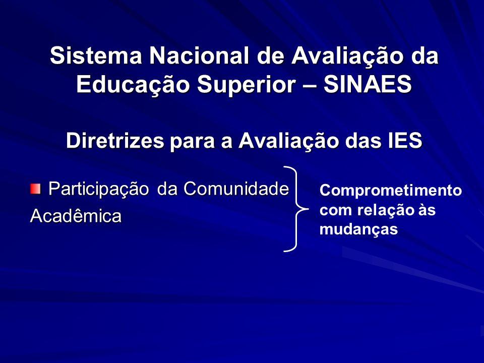 Sistema Nacional de Avaliação da Educação Superior – SINAES Diretrizes para a Avaliação das IES Participação da Comunidade Acadêmica Comprometimento c