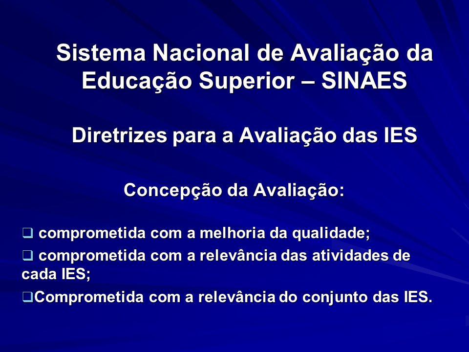 Sistema Nacional de Avaliação da Educação Superior – SINAES Diretrizes para a Avaliação das IES Concepção da Avaliação: comprometida com a melhoria da