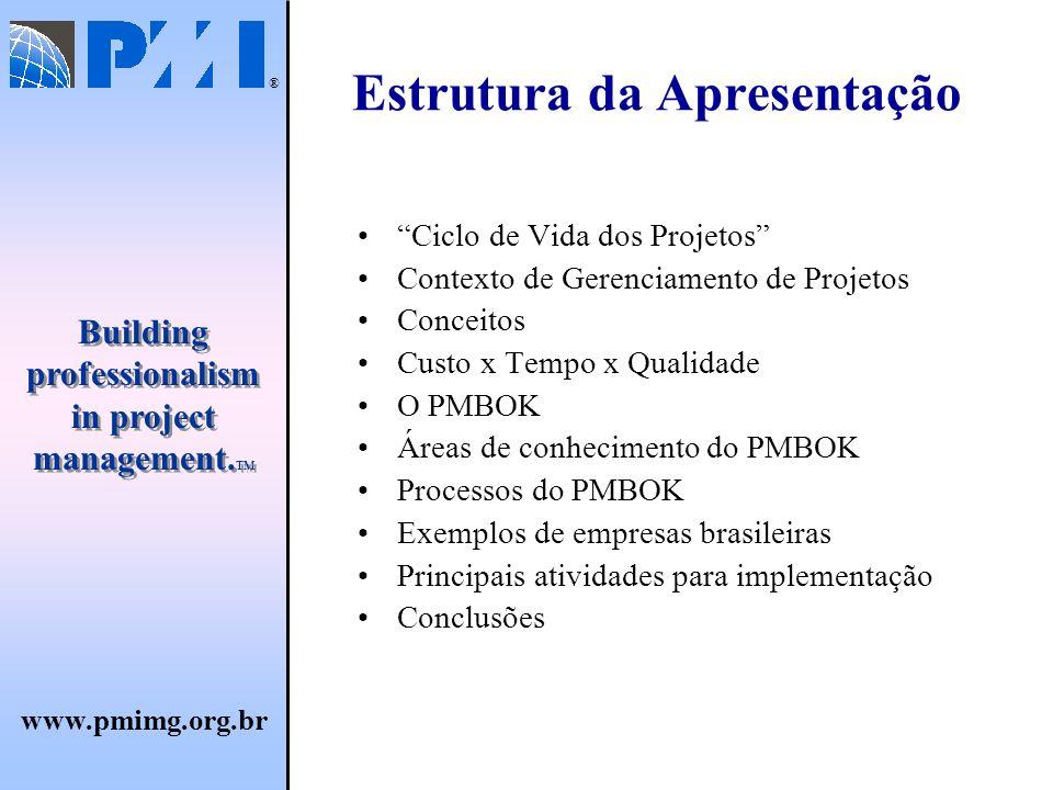 Fonte - PMBOK, 2000, p.38. Processos do PMBOK