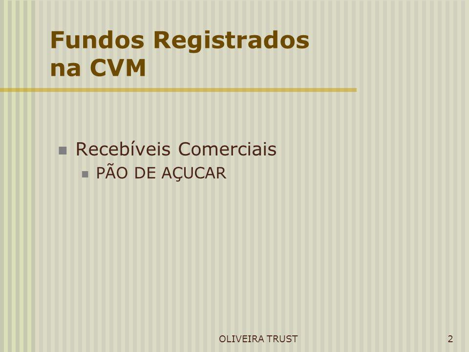2 Fundos Registrados na CVM Recebíveis Comerciais PÃO DE AÇUCAR