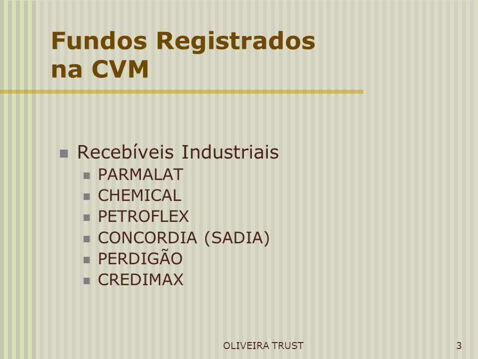 OLIVEIRA TRUST3 Fundos Registrados na CVM Recebíveis Industriais PARMALAT CHEMICAL PETROFLEX CONCORDIA (SADIA) PERDIGÃO CREDIMAX