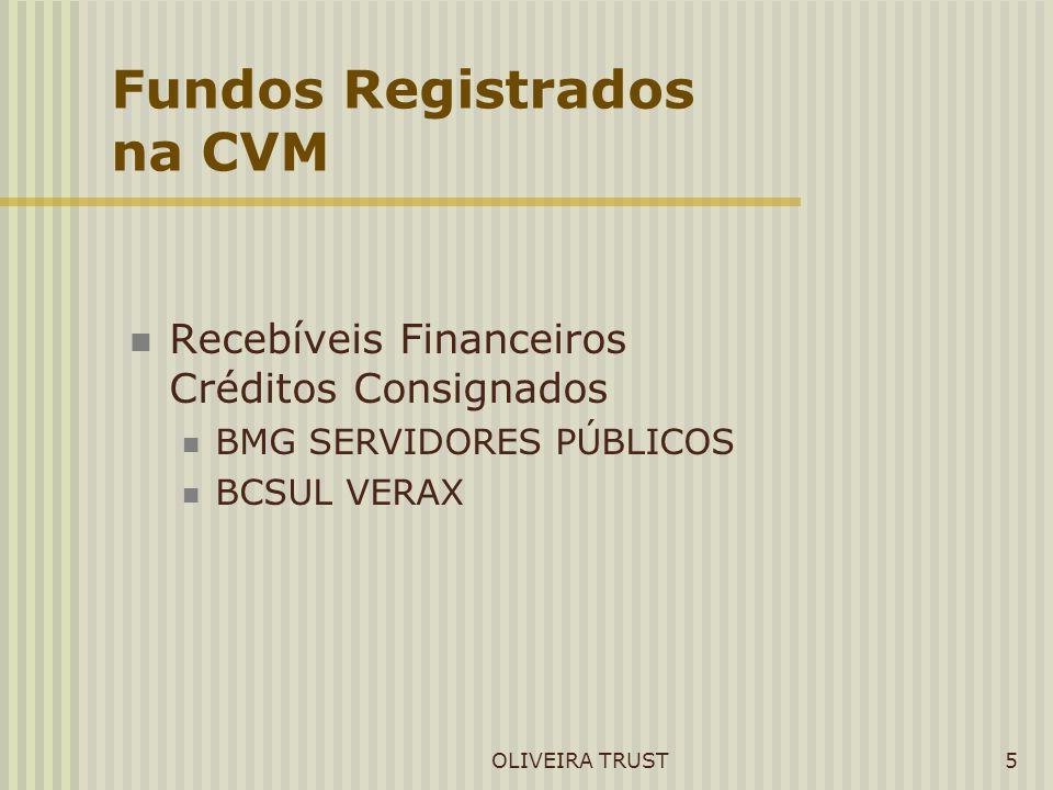 OLIVEIRA TRUST5 Fundos Registrados na CVM Recebíveis Financeiros Créditos Consignados BMG SERVIDORES PÚBLICOS BCSUL VERAX