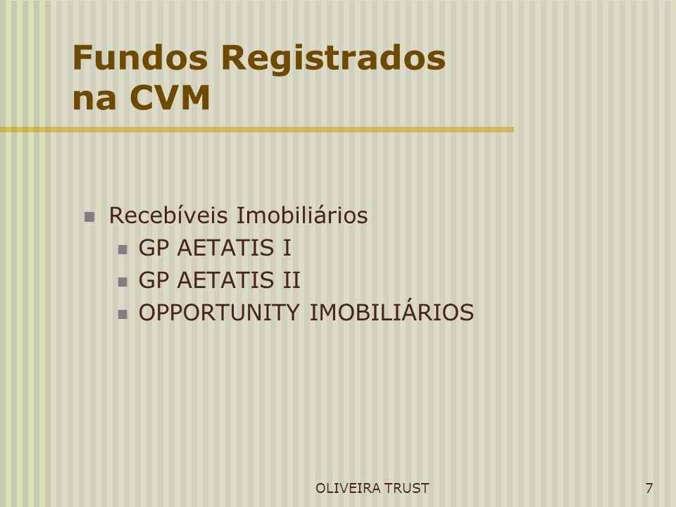 OLIVEIRA TRUST7 Fundos Registrados na CVM Recebíveis Imobiliários GP AETATIS I GP AETATIS II OPPORTUNITY IMOBILIÁRIOS