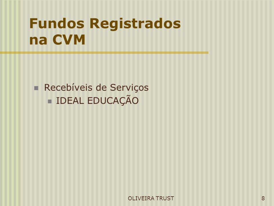 OLIVEIRA TRUST8 Fundos Registrados na CVM Recebíveis de Serviços IDEAL EDUCAÇÃO