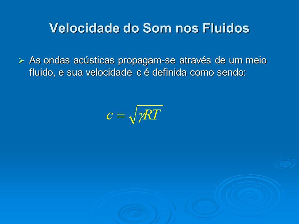 Velocidade do Som nos Fluidos As ondas acústicas propagam-se através de um meio fluido, e sua velocidade c é definida como sendo: As ondas acústicas p