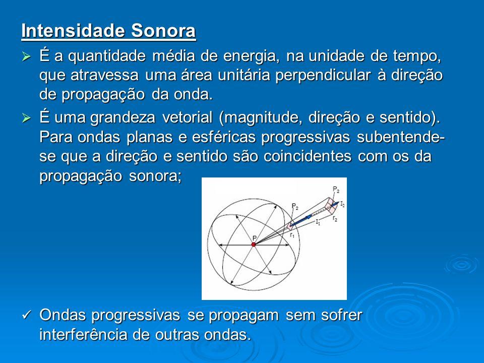 Intensidade Sonora É a quantidade média de energia, na unidade de tempo, que atravessa uma área unitária perpendicular à direção de propagação da onda