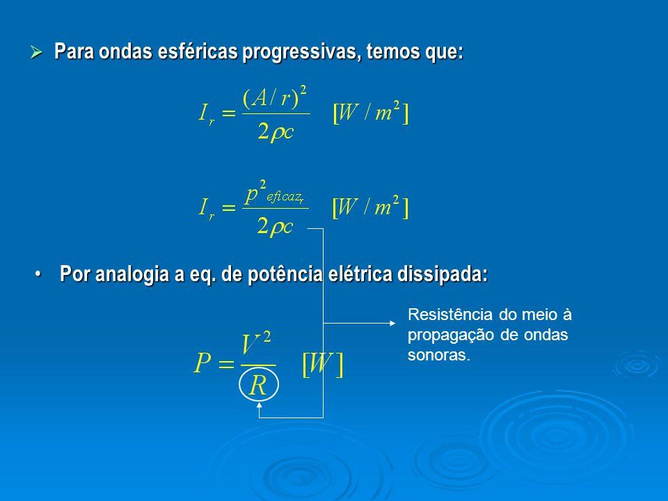 Para ondas esféricas progressivas, temos que: Para ondas esféricas progressivas, temos que: Por analogia a eq. de potência elétrica dissipada: Por ana