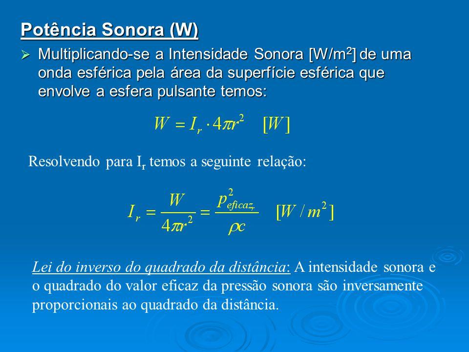Potência Sonora (W) Multiplicando-se a Intensidade Sonora [W/m 2 ] de uma onda esférica pela área da superfície esférica que envolve a esfera pulsante