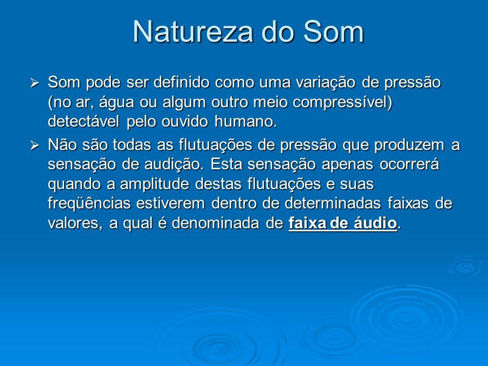 Natureza do Som Som pode ser definido como uma variação de pressão (no ar, água ou algum outro meio compressível) detectável pelo ouvido humano. Som p