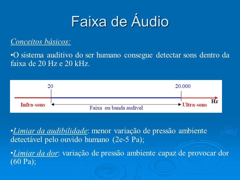 Amplitude: A Período: Intervalo de tempo decorrido para que um ciclo se complete; Freqüência angular: ω=2πf Freqüência: Indica o número de períodos existentes em um segundo; Conceitos Fundamentais Comportamento temporal da pressão sonora