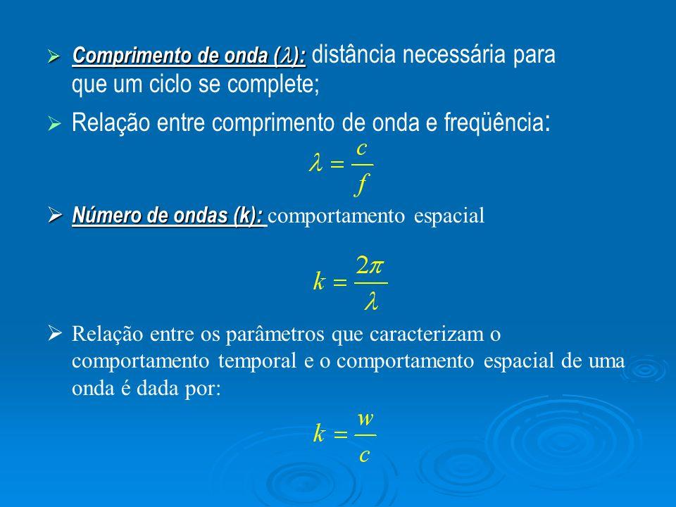 Comprimento de onda ( ): Comprimento de onda ( ): distância necessária para que um ciclo se complete; Relação entre comprimento de onda e freqüência :
