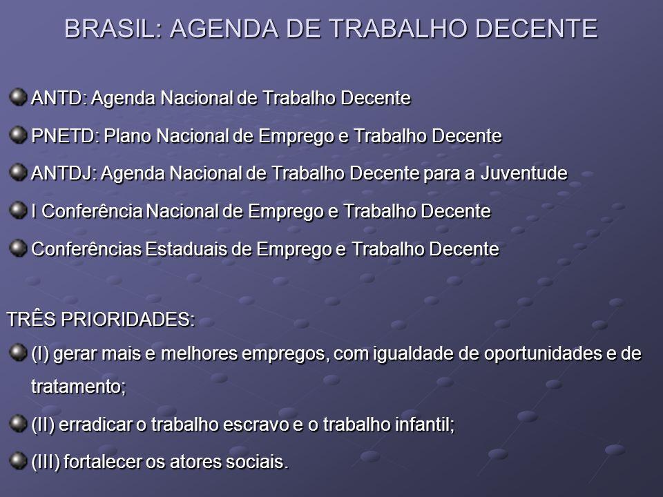 BRASIL: AGENDA DE TRABALHO DECENTE ANTD: Agenda Nacional de Trabalho Decente PNETD: Plano Nacional de Emprego e Trabalho Decente ANTDJ: Agenda Naciona
