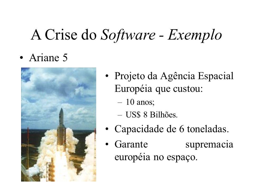 A Crise do Software - Exemplo Ariane 5 Projeto da Agência Espacial Européia que custou: –10 anos; –US$ 8 Bilhões. Capacidade de 6 toneladas. Garante s