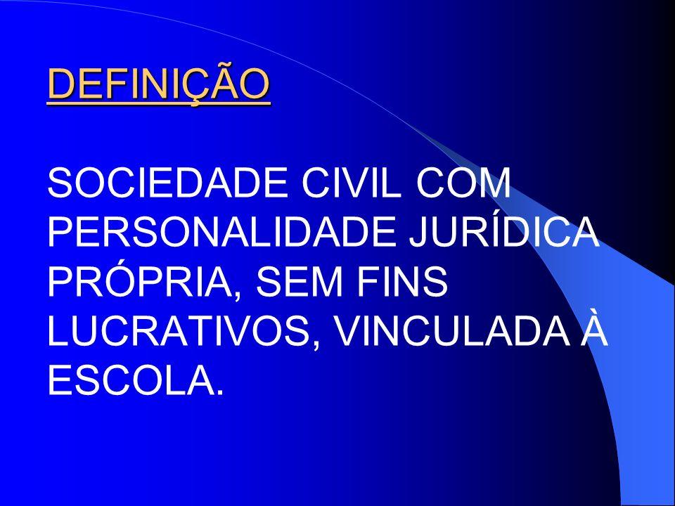 LEGISLAÇÃO LEGISLAÇÃO SEGUE OS PRECEITOS ESTABELECIDOS PARA AS SOCIEDADES CIVIS, PERANTE OS CARTÓRIOS DE PESSOA JURÍDICA E A RECEITA FEDERAL.