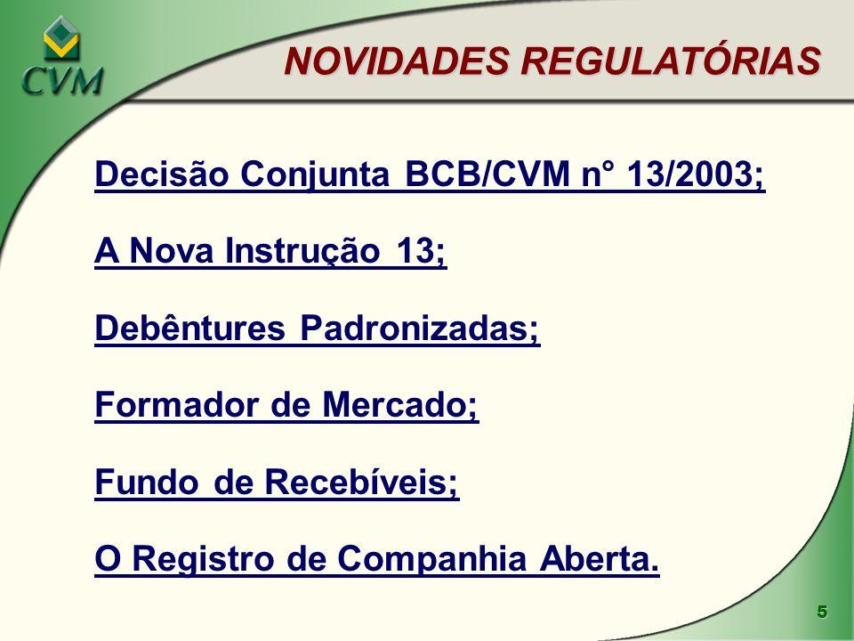 5 NOVIDADES REGULATÓRIAS Decisão Conjunta BCB/CVM n° 13/2003; A Nova Instrução 13; Debêntures Padronizadas; Formador de Mercado; Fundo de Recebíveis; O Registro de Companhia Aberta.