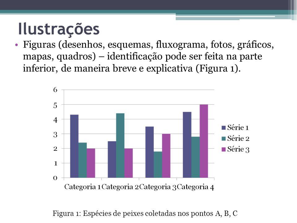 Ilustrações Figuras (desenhos, esquemas, fluxograma, fotos, gráficos, mapas, quadros) – identificação pode ser feita na parte inferior, de maneira bre