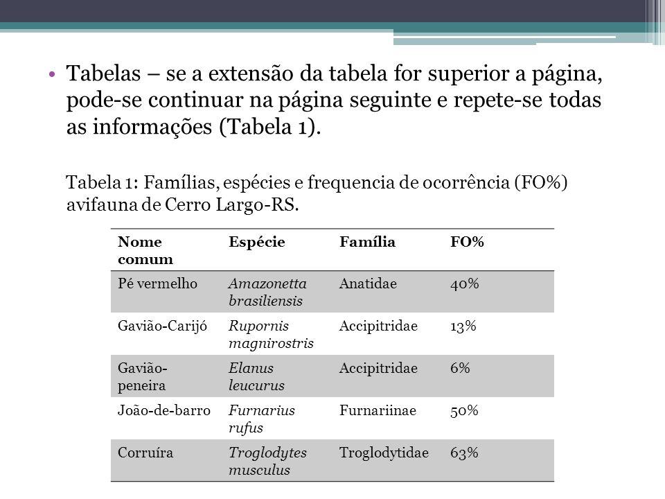 Tabelas – se a extensão da tabela for superior a página, pode-se continuar na página seguinte e repete-se todas as informações (Tabela 1). Tabela 1: F