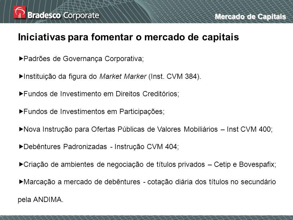 Mercado de Capitais Iniciativas para fomentar o mercado de capitais Padrões de Governança Corporativa; Instituição da figura do Market Marker (Inst. C