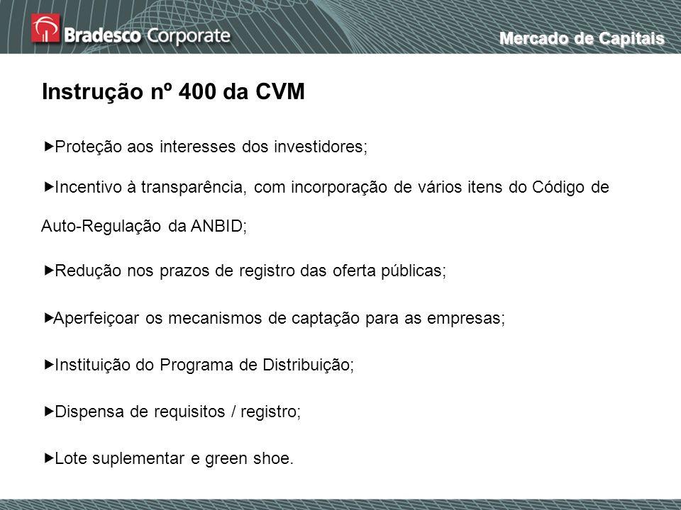 Mercado de Capitais Instrução nº 400 da CVM Proteção aos interesses dos investidores; Incentivo à transparência, com incorporação de vários itens do C