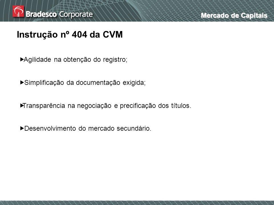 Mercado de Capitais Instrução nº 404 da CVM Agilidade na obtenção do registro; Simplificação da documentação exigida; Transparência na negociação e pr