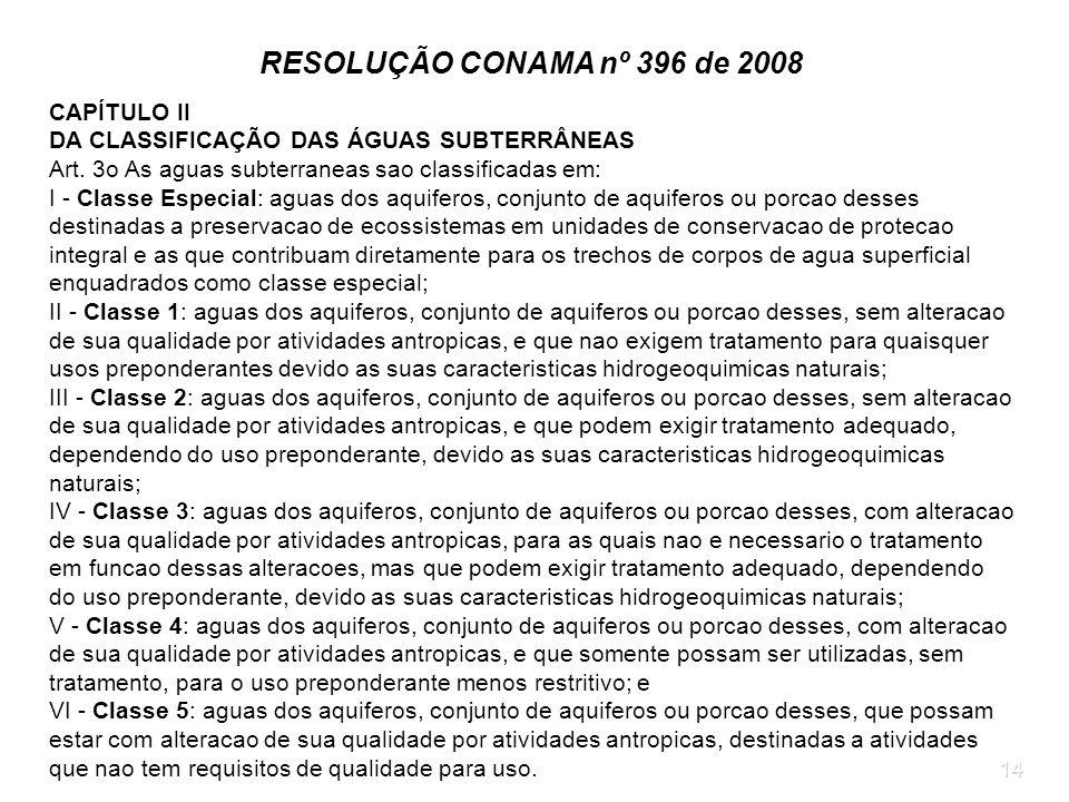 14 RESOLUÇÃO CONAMA nº 396 de 2008 CAPÍTULO II DA CLASSIFICAÇÃO DAS ÁGUAS SUBTERRÂNEAS Art. 3o As aguas subterraneas sao classificadas em: I - Classe