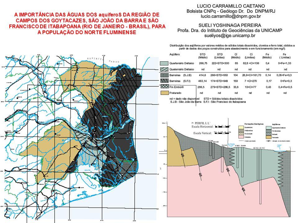 28 A IMPORTÂNCIA DAS ÁGUAS DOS aquíferoS DA REGIÃO DE CAMPOS DOS GOYTACAZES, SÃO JOÃO DA BARRA E SÃO FRANCISCO DE ITABAPOANA (RIO DE JANEIRO - BRASIL)