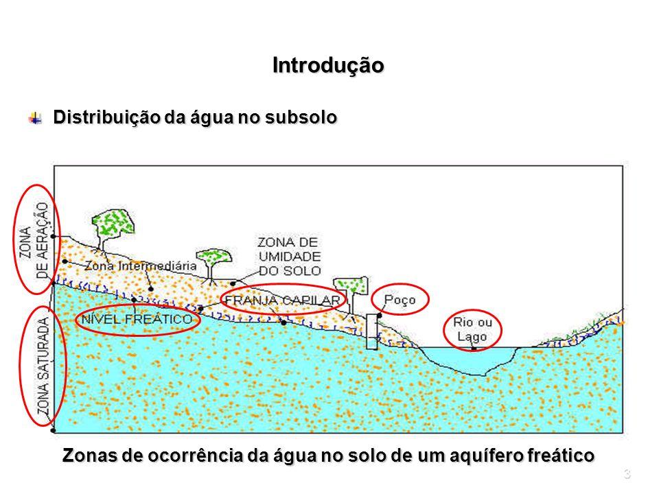 3 Introdução Distribuição da água no subsolo Zonas de ocorrência da água no solo de um aquífero freático