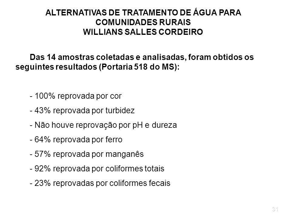 31 ALTERNATIVAS DE TRATAMENTO DE ÁGUA PARA COMUNIDADES RURAIS WILLIANS SALLES CORDEIRO Das 14 amostras coletadas e analisadas, foram obtidos os seguin