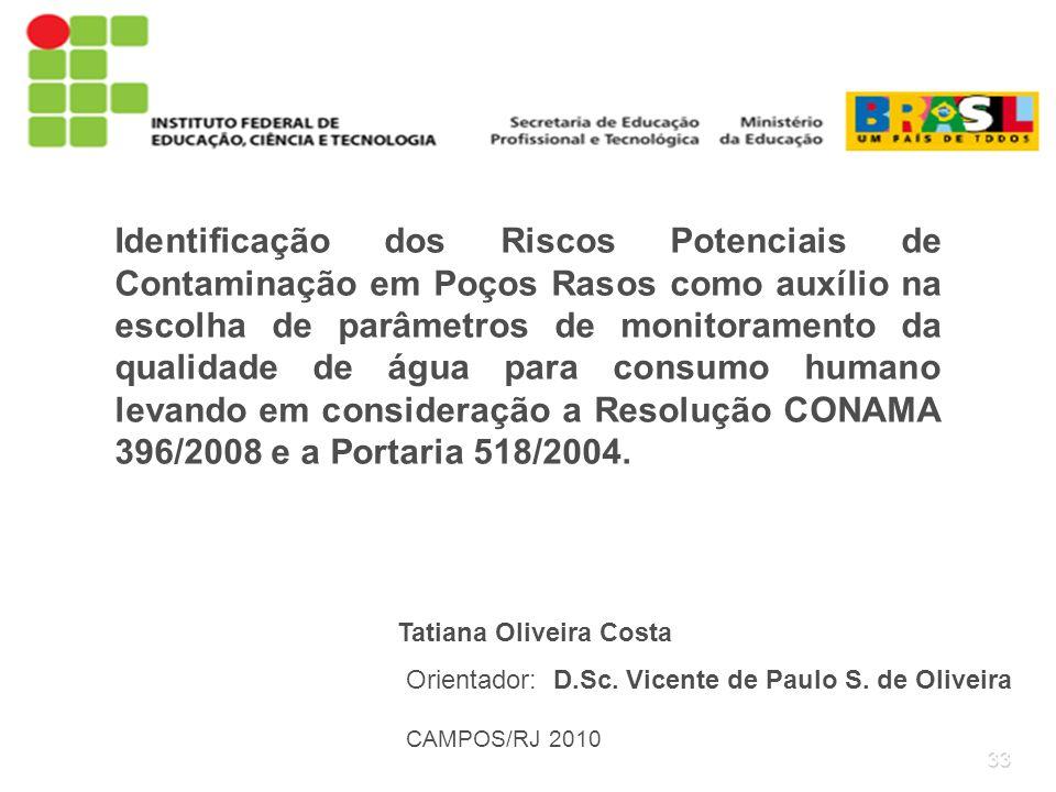 33 CAMPOS/RJ 2010 Orientador: D.Sc. Vicente de Paulo S. de Oliveira Identificação dos Riscos Potenciais de Contaminação em Poços Rasos como auxílio na