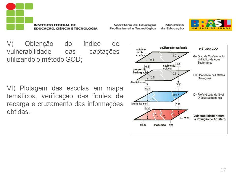 37 V) Obtenção do índice de vulnerabilidade das captações utilizando o método GOD; Fonte: GWMATE 2001 VI) Plotagem das escolas em mapa temáticos, veri