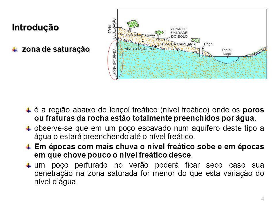 4 Introdução zona de saturação é a região abaixo do lençol freático (nível freático) onde os poros ou fraturas da rocha estão totalmente preenchidos p