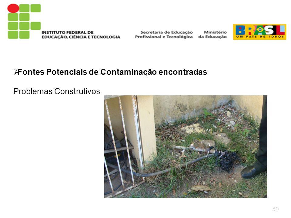 40 Fontes Potenciais de Contaminação encontradas Problemas Construtivos