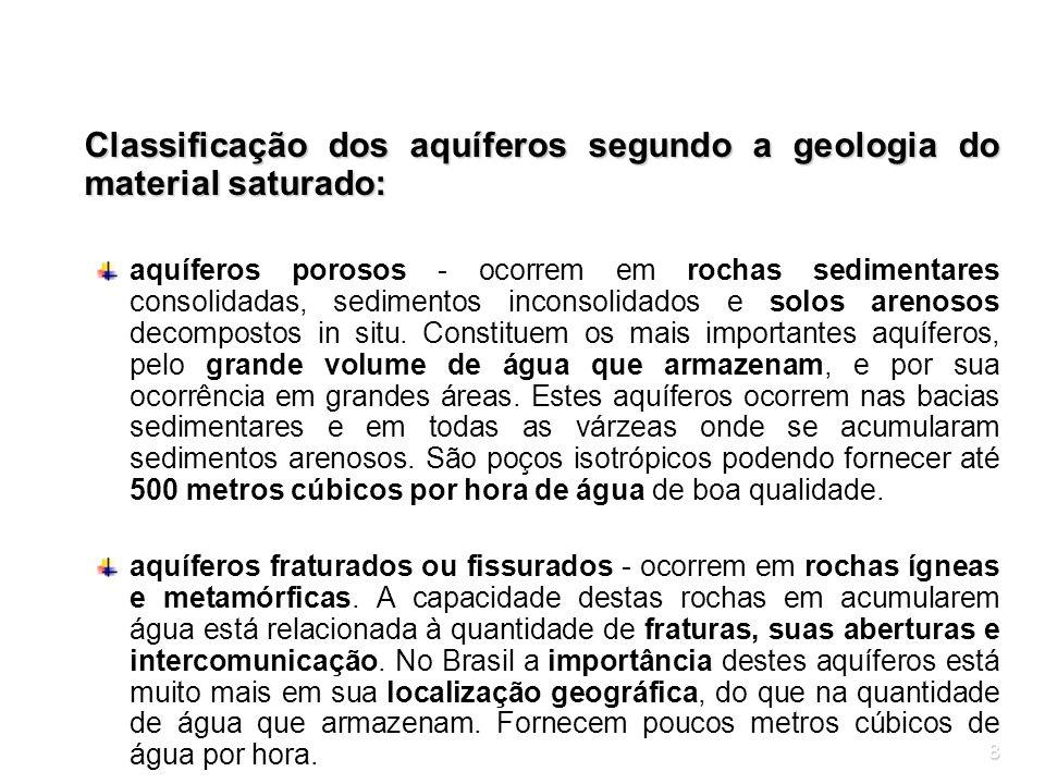 8 Classificação dos aquíferos segundo a geologia do material saturado: aquíferos porosos - ocorrem em rochas sedimentares consolidadas, sedimentos inc